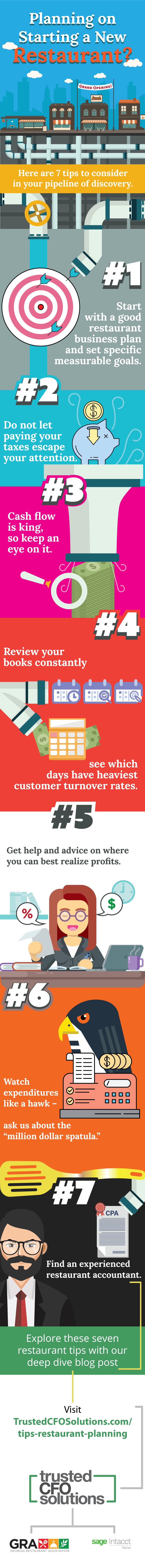 Infographic: 7 Tips for Successful Restaurant Planning