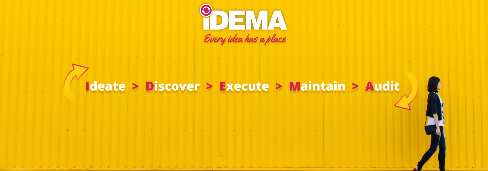 IDEMA. A Framework For Capturing & Sustaining Ideas.