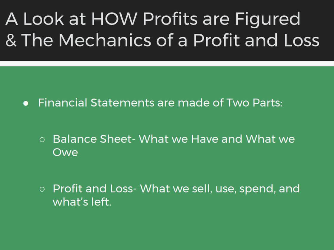 A Look At How Profits Are Figured