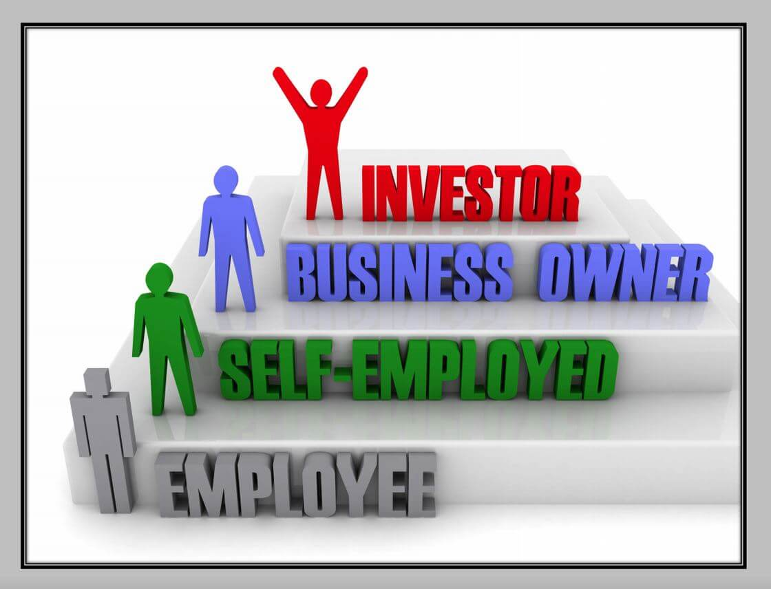 Investor - Business Owner Employee - Self-Employed