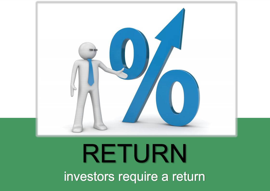 Business Return On Investment (ROI)