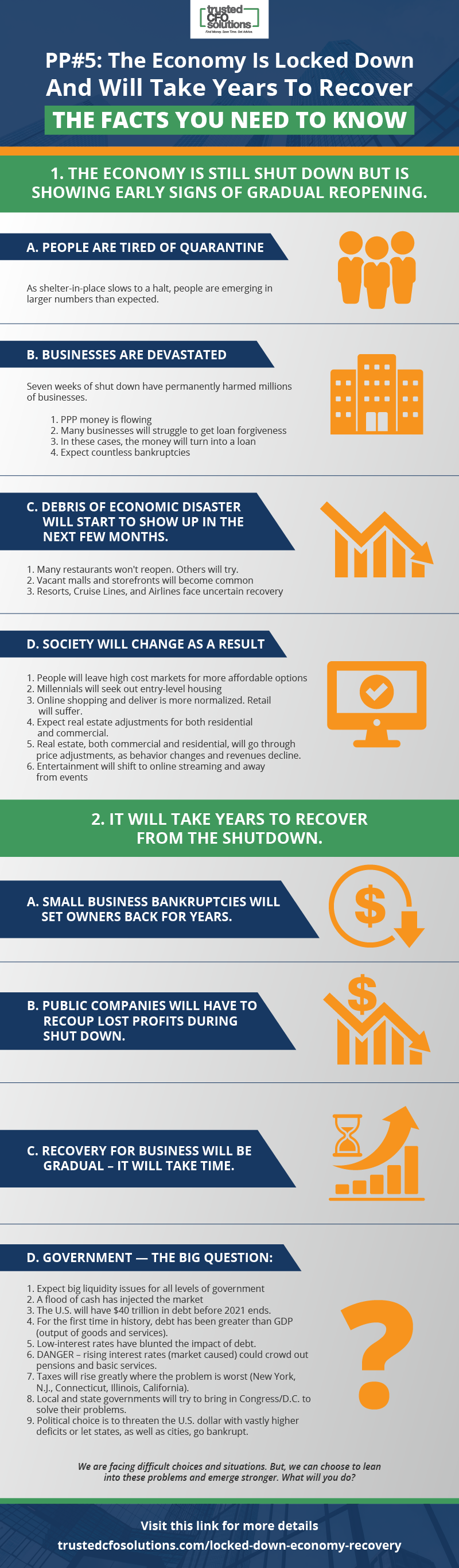 Prosper or Perish #5: Facts You Need to Know About Economy Lockdown Infographic