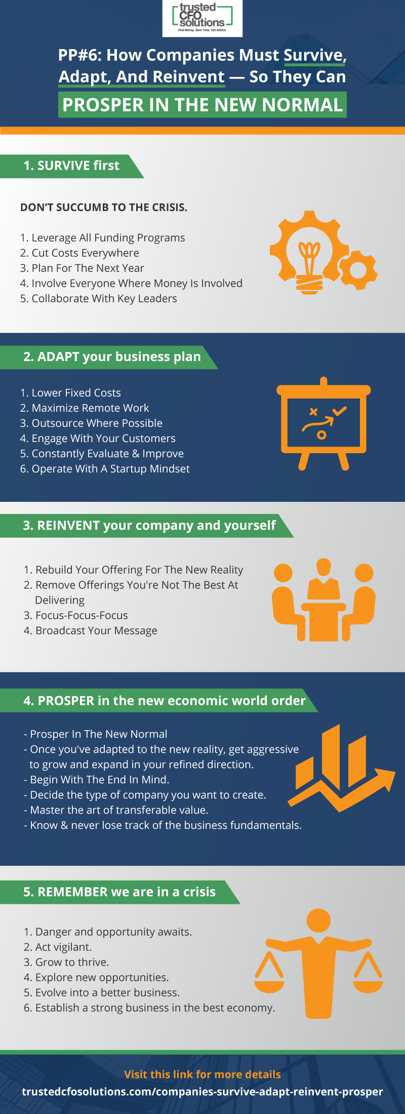 Prosper or Perish #6: How Companies Must Survive, Adapt, And Reinvent — So They Can Prosper In The New Normal Infographic