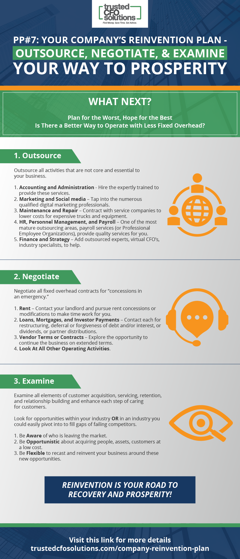 Prosper or Perish #7: Your Company's Reinvention Plan — Outsource, Negotiate, & Examine Your Way To Prosperity Infographic