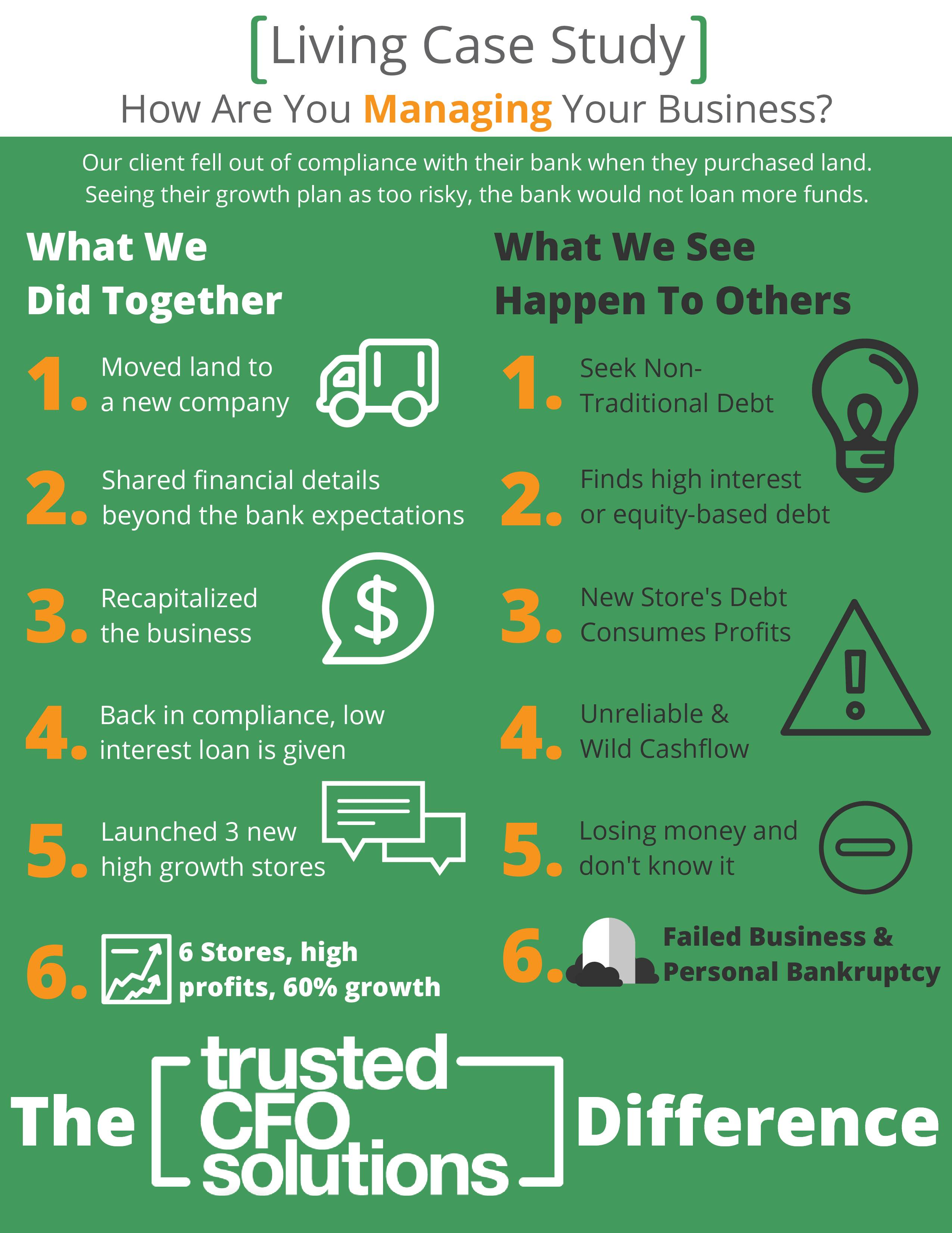 The Trusted CFO Solutions Difference Infographic