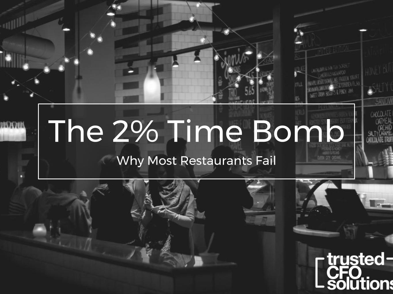 What Is The 2% Time Bomb Presentation