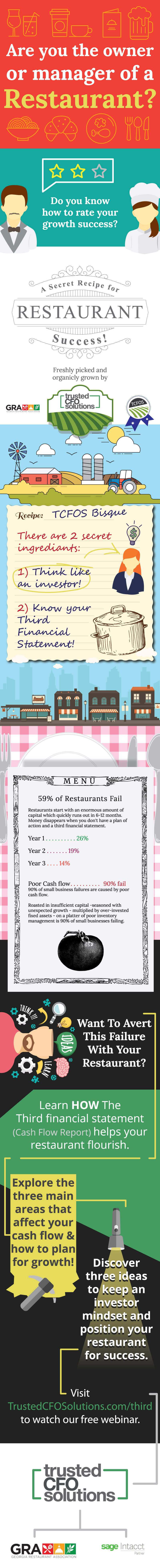 Infographic: How The Third Financial Statement Is A Restaurant's Secret To Success