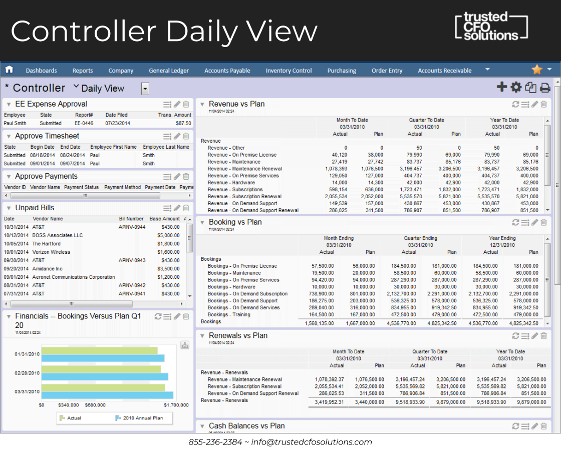 Sage Intacct Controller Daily View