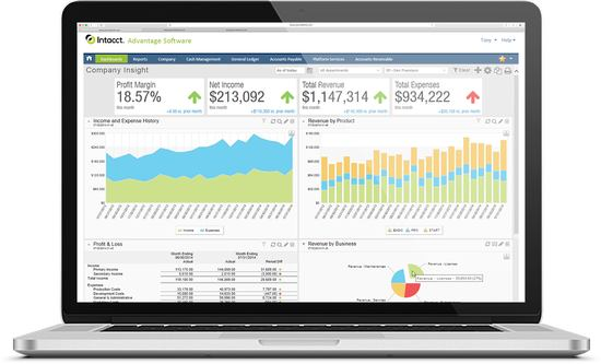 Intacct Financial Company Dashboard
