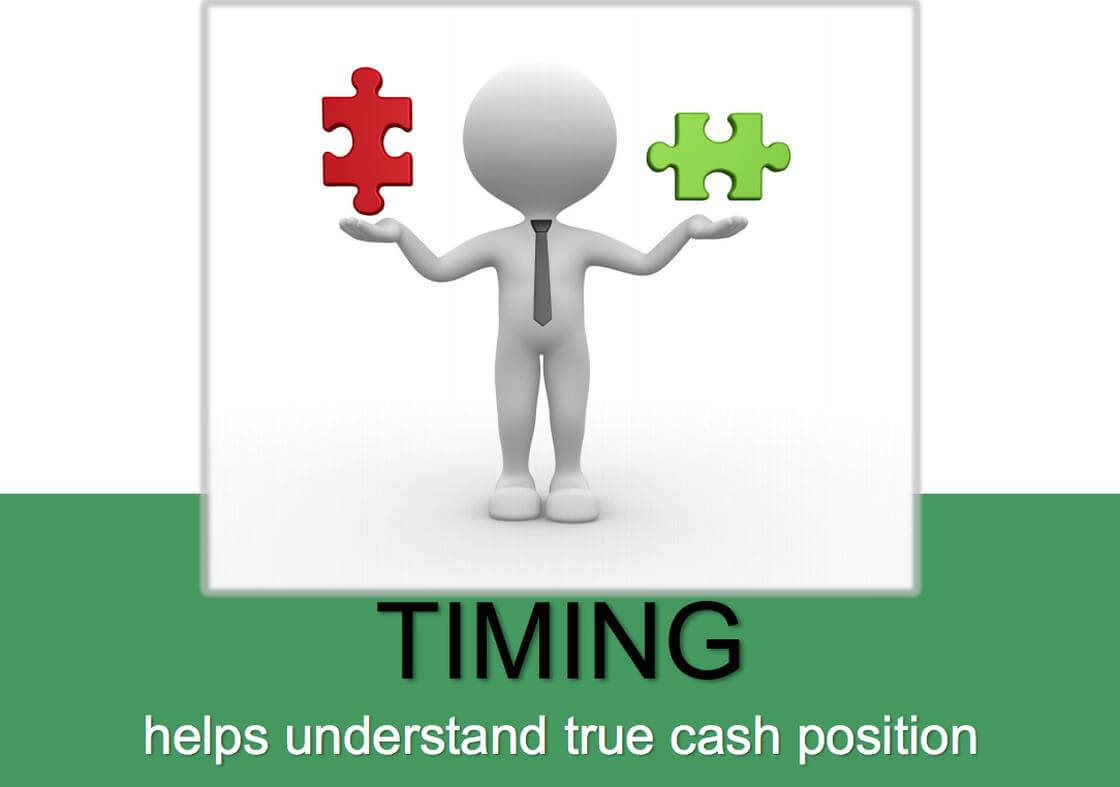 Business Timing